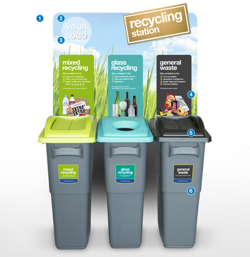 internal recycling station